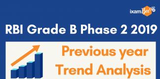 RBI Grade B Phase 2