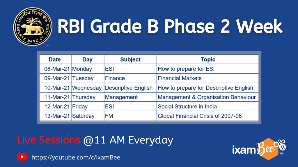 RBI Grade B Phase 2 FM Preparation Plan
