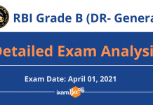 RBI Grade B (DR-General) Exam Analysis 2021