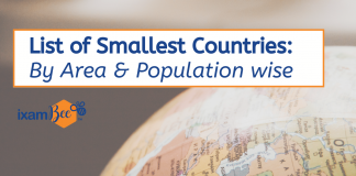 Smallest Countries
