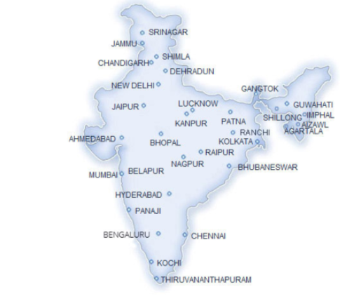 RBI Branches